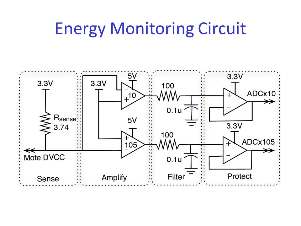 Energy Monitoring Circuit