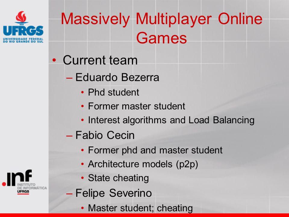 Current team –Eduardo Bezerra Phd student Former master student Interest algorithms and Load Balancing –Fabio Cecin Former phd and master student Arch