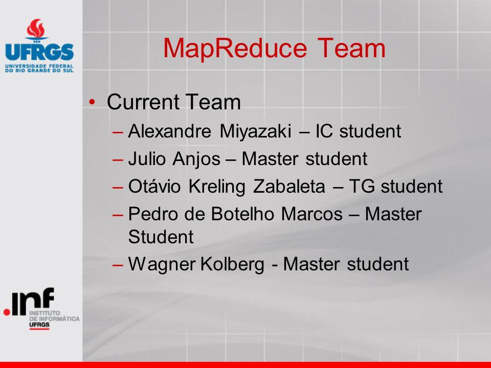 MapReduce Team Current Team –Alexandre Miyazaki – IC student –Julio Anjos – Master student –Otávio Kreling Zabaleta – TG student –Pedro de Botelho Marcos – Master Student –Wagner Kolberg - Master student