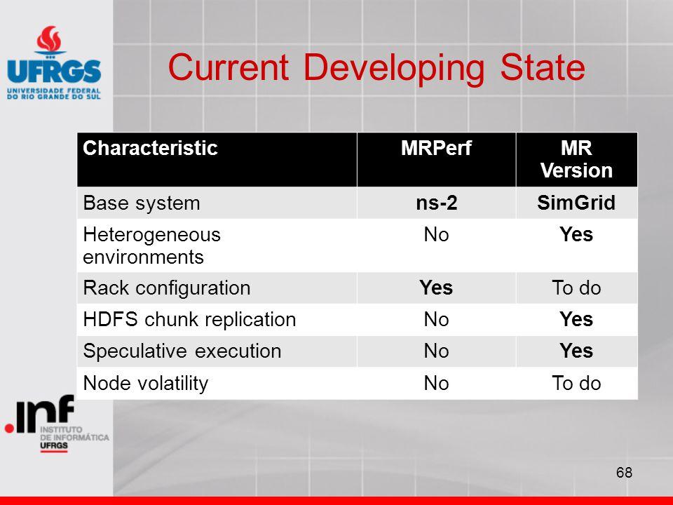 68 Current Developing State CharacteristicMRPerfMR Version Base systemns-2SimGrid Heterogeneous environments NoYes Rack configurationYesTo do HDFS chu