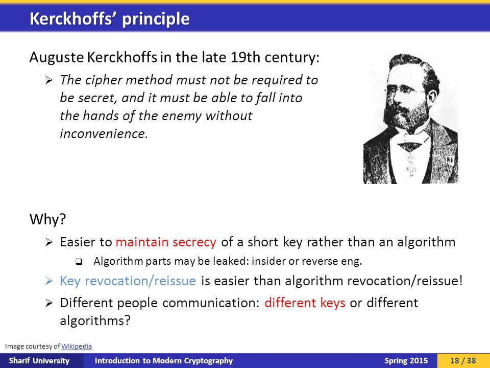 Introduction to Modern Cryptography Sharif University Spring 2015 Auguste Kerckhoffs in the late 19th century:  The cipher method must not be required to be secret, and it must be able to fall into the hands of the enemy without inconvenience.