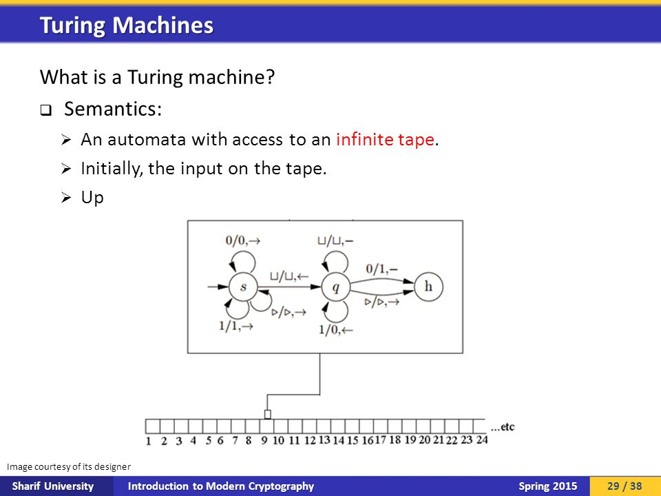 Introduction to Modern Cryptography Sharif University Spring 2015 What is a Turing machine?  Semantics:  An automata with access to an infinite tape