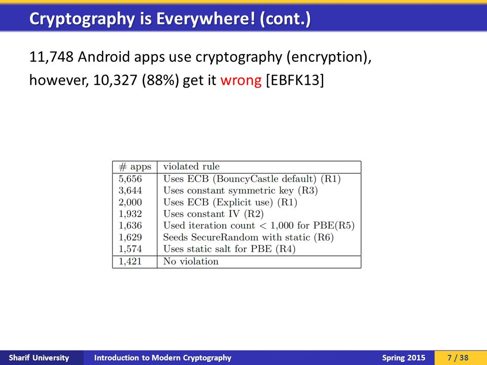 Introduction to Modern Cryptography Sharif University Spring 2015 11,748 Android apps use cryptography (encryption), however, 10,327 (88%) get it wrong [EBFK13] Cryptography is Everywhere.