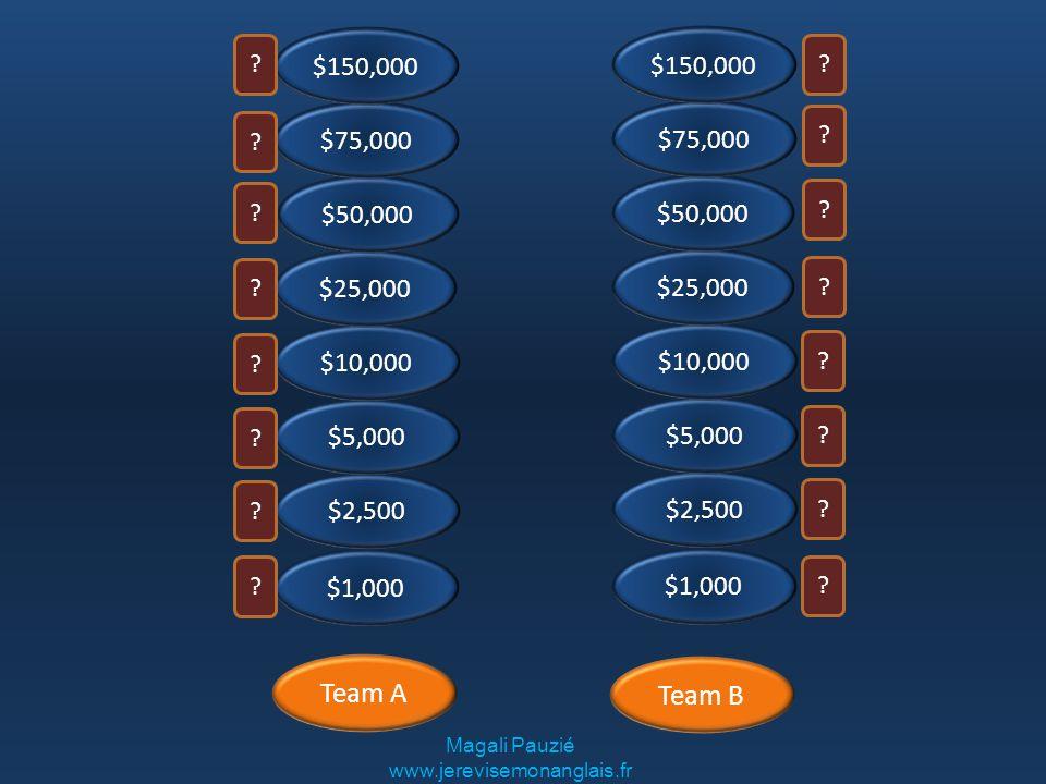 Magali Pauzié www.jerevisemonanglais.fr $1,000 $2,500 $5,000 $10,000 $25,000 $50,000 $75,000 $150,000 $1,000 $2,500 $5,000 $10,000 $25,000 $50,000 $75,000 $150,000 Team A Team B .