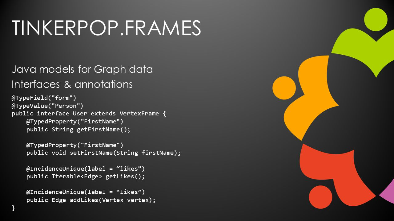 TINKERPOP.FRAMES Java models for Graph data Interfaces & annotations @TypeField(