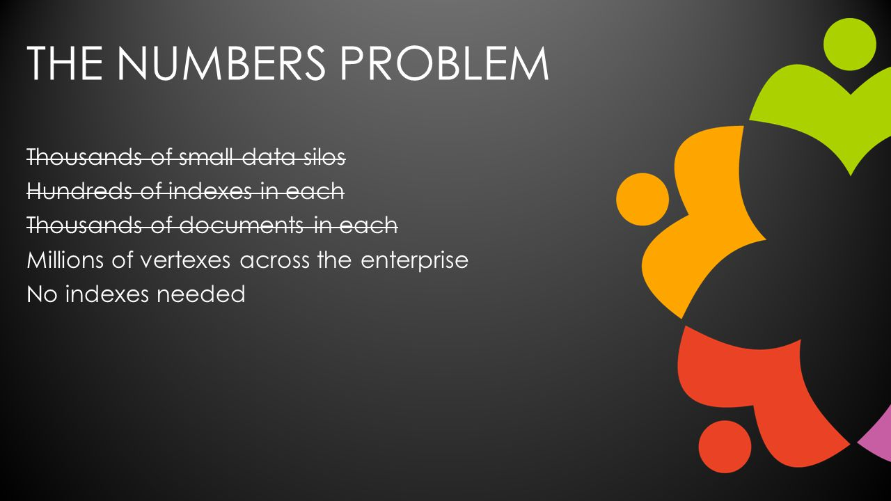 THE NUMBERS PROBLEM Thousands of small data silos Hundreds of indexes in each Thousands of documents in each Millions of vertexes across the enterprise No indexes needed
