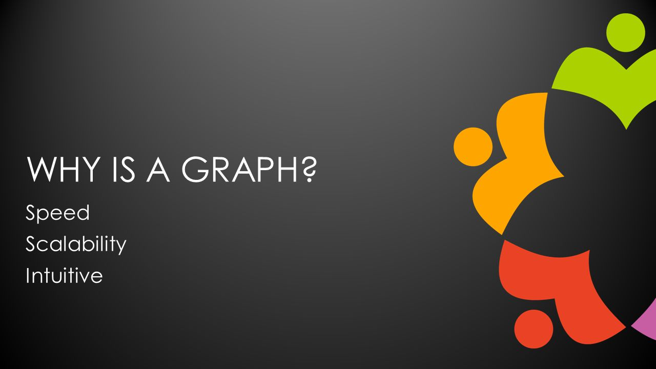 WHY IS A GRAPH? Speed Scalability Intuitive