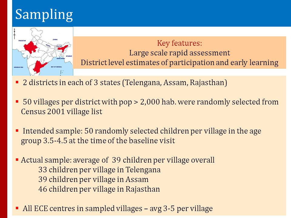 Sampling Key features: Large scale rapid assessment District level estimates of participation and early learning  2 districts in each of 3 states (Telengana, Assam, Rajasthan)  50 villages per district with pop > 2,000 hab.