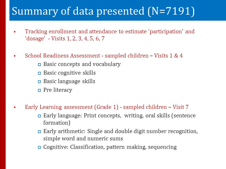 Summary of data presented (N=7191)  Tracking enrollment and attendance to estimate 'participation' and 'dosage' - Visits 1, 2, 3, 4, 5, 6, 7  School Readiness Assessment - sampled children – Visits 1 & 4  Basic concepts and vocabulary  Basic cognitive skills  Basic language skills  Pre literacy  Early Learning assessment (Grade 1) - sampled children – Visit 7  Early language: Print concepts, writing, oral skills (sentence formation)  Early arithmetic: Single and double digit number recognition, simple word and numeric sums  Cognitive: Classification, pattern making, sequencing