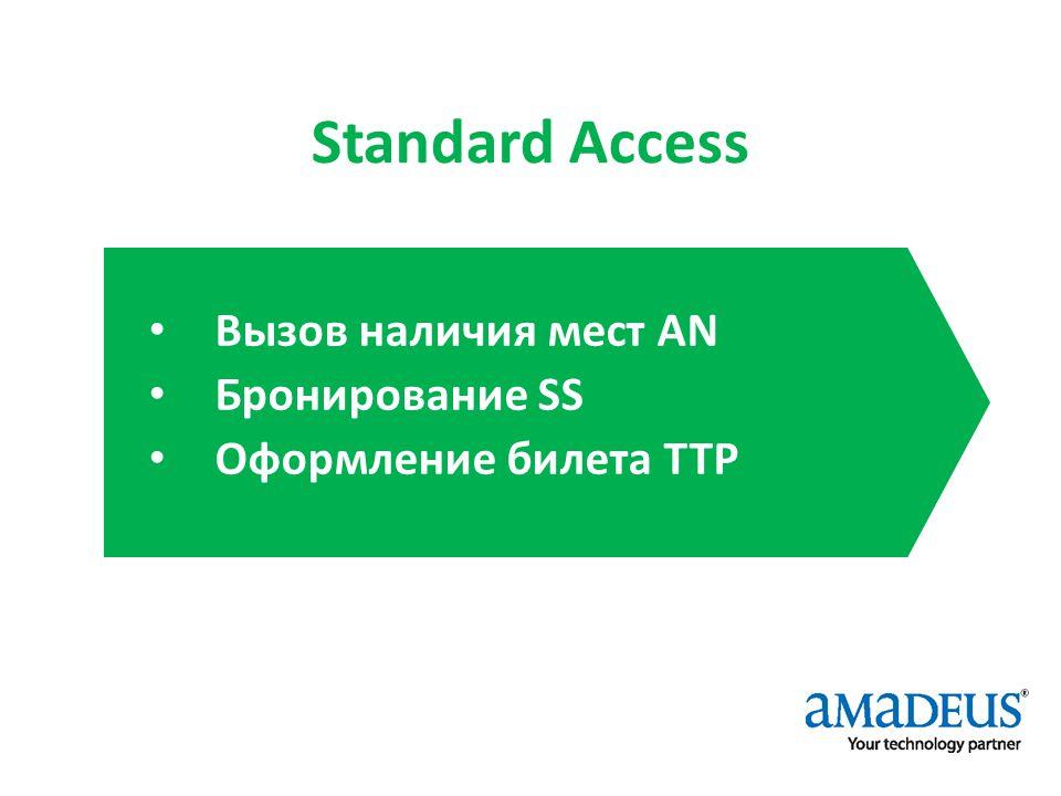 Standard Access Вызов наличия мест AN Бронирование SS Оформление билета TTP