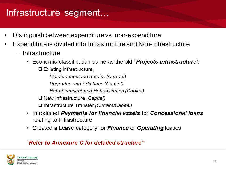 Infrastructure segment… Distinguish between expenditure vs.