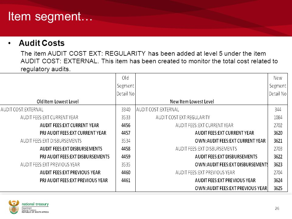 Item segment… Audit Costs The item AUDIT COST EXT: REGULARITY has been added at level 5 under the item AUDIT COST: EXTERNAL.