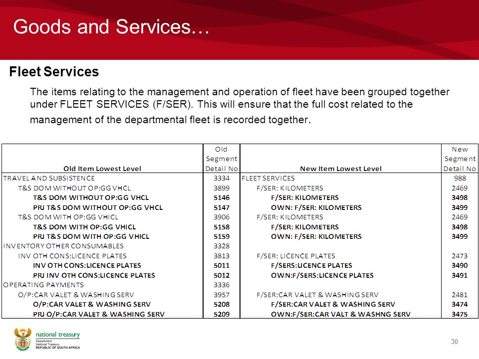 Goods and Services… Fleet Services The items relating to the management and operation of fleet have been grouped together under FLEET SERVICES (F/SER).