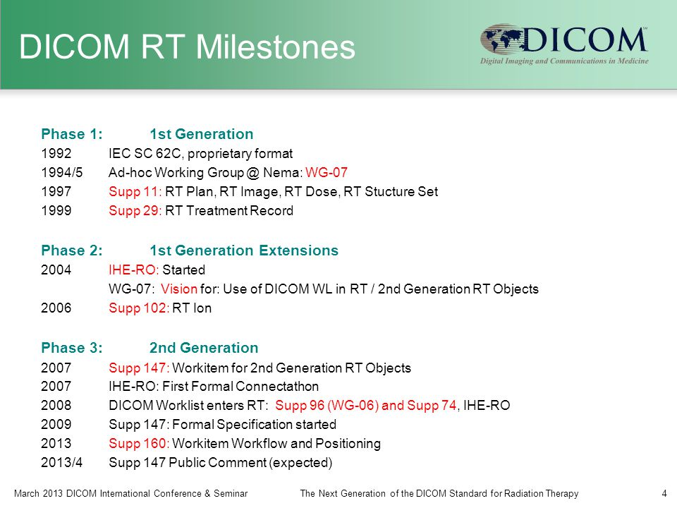 DICOM RT Milestones Phase 1: 1st Generation 1992IEC SC 62C, proprietary format 1994/5Ad-hoc Working Group @ Nema: WG-07 1997 Supp 11: RT Plan, RT Image, RT Dose, RT Stucture Set 1999Supp 29: RT Treatment Record Phase 2: 1st Generation Extensions 2004IHE-RO: Started WG-07: Vision for: Use of DICOM WL in RT / 2nd Generation RT Objects 2006Supp 102: RT Ion Phase 3: 2nd Generation 2007Supp 147: Workitem for 2nd Generation RT Objects 2007IHE-RO: First Formal Connectathon 2008DICOM Worklist enters RT: Supp 96 (WG-06) and Supp 74, IHE-RO 2009Supp 147: Formal Specification started 2013Supp 160: Workitem Workflow and Positioning 2013/4Supp 147 Public Comment (expected) March 2013 DICOM International Conference & SeminarThe Next Generation of the DICOM Standard for Radiation Therapy4