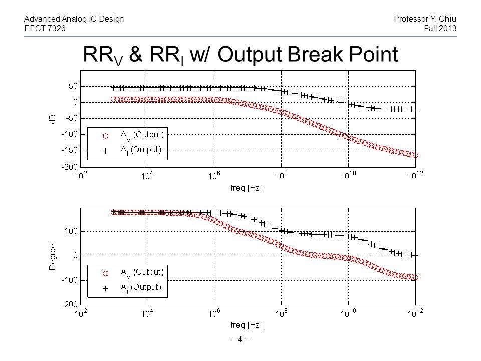 RR V & RR I w/ Output Break Point – 4 – Advanced Analog IC DesignProfessor Y. Chiu EECT 7326Fall 2013