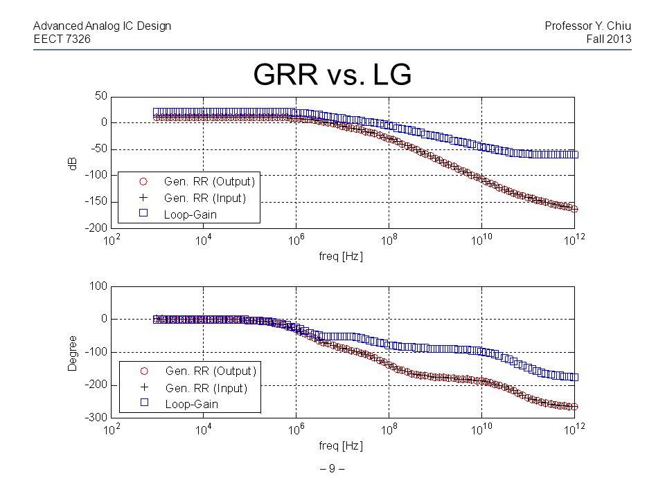GRR vs. LG – 9 – Advanced Analog IC DesignProfessor Y. Chiu EECT 7326Fall 2013