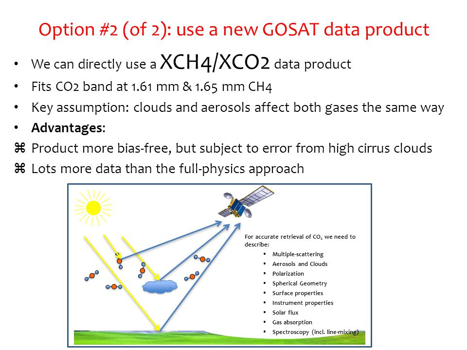 Option #2 (of 2): use a new GOSAT data product We can directly use a XCH4/XCO2 data product Fits CO2 band at 1.61 mm & 1.65 mm CH4 Key assumption: clouds and aerosols affect both gases the same way Advantages:  Product more bias-free, but subject to error from high cirrus clouds  Lots more data than the full-physics approach For accurate retrieval of CO 2 we need to describe:  Multiple-scattering  Aerosols and Clouds  Polarization  Spherical Geometry  Surface properties  Instrument properties  Solar flux  Gas absorption  Spectroscopy (incl.