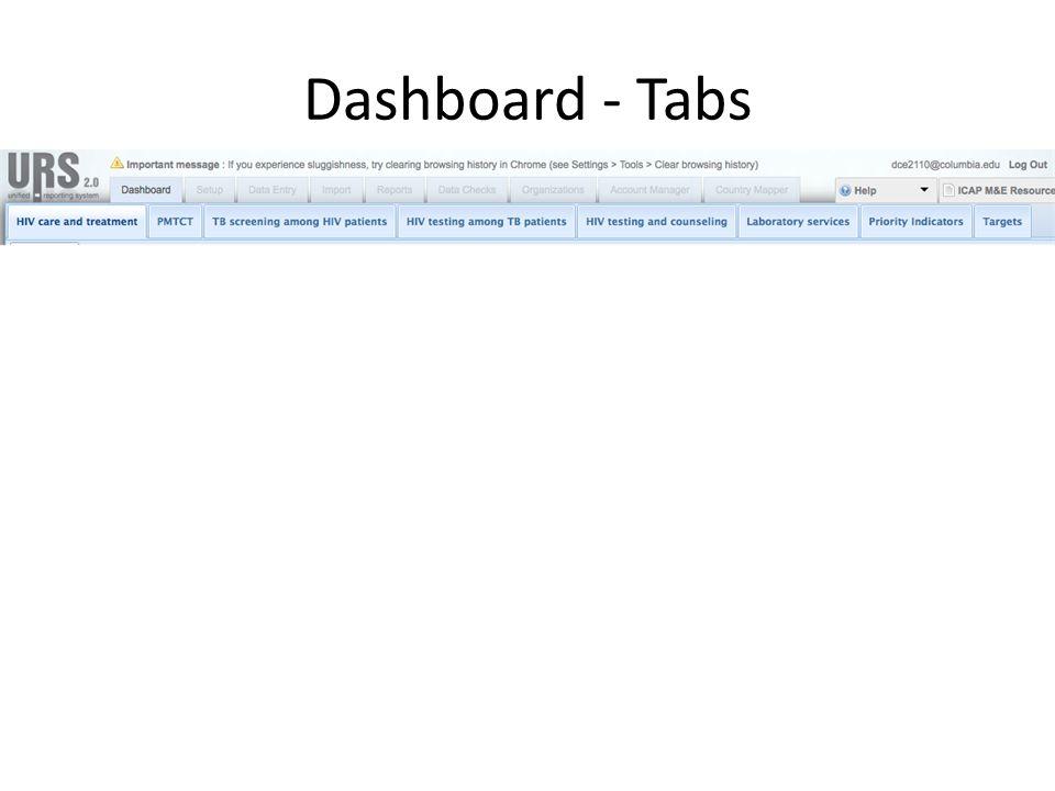 Dashboard - Tabs