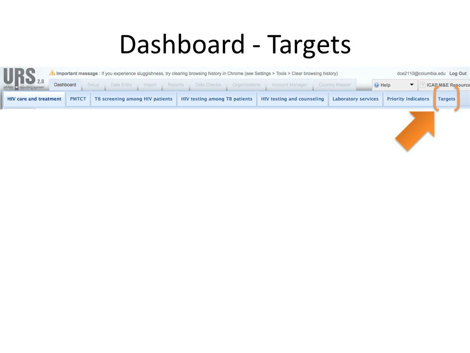Dashboard - Targets