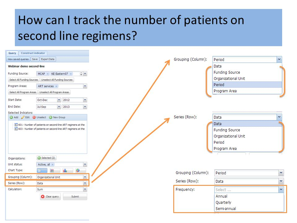How can I track the number of patients on second line regimens?