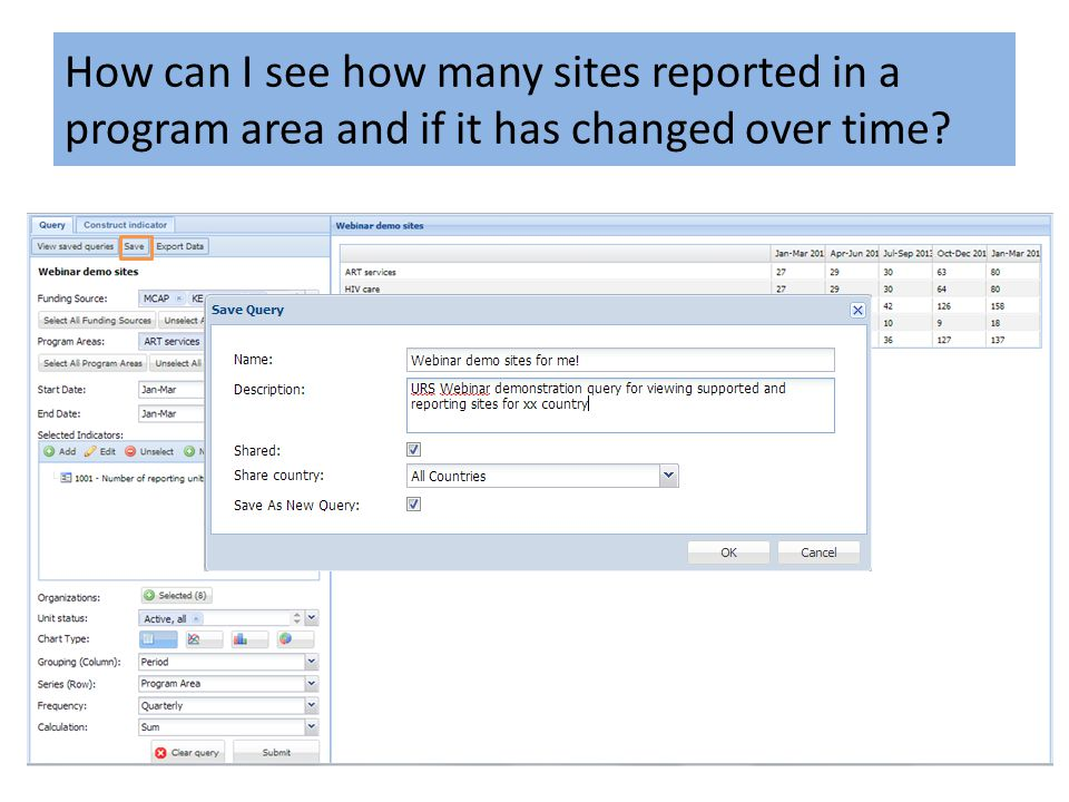 How can I see how many sites reported in a program area and if it has changed over time?