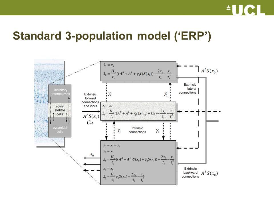 Standard 3-population model ('ERP')