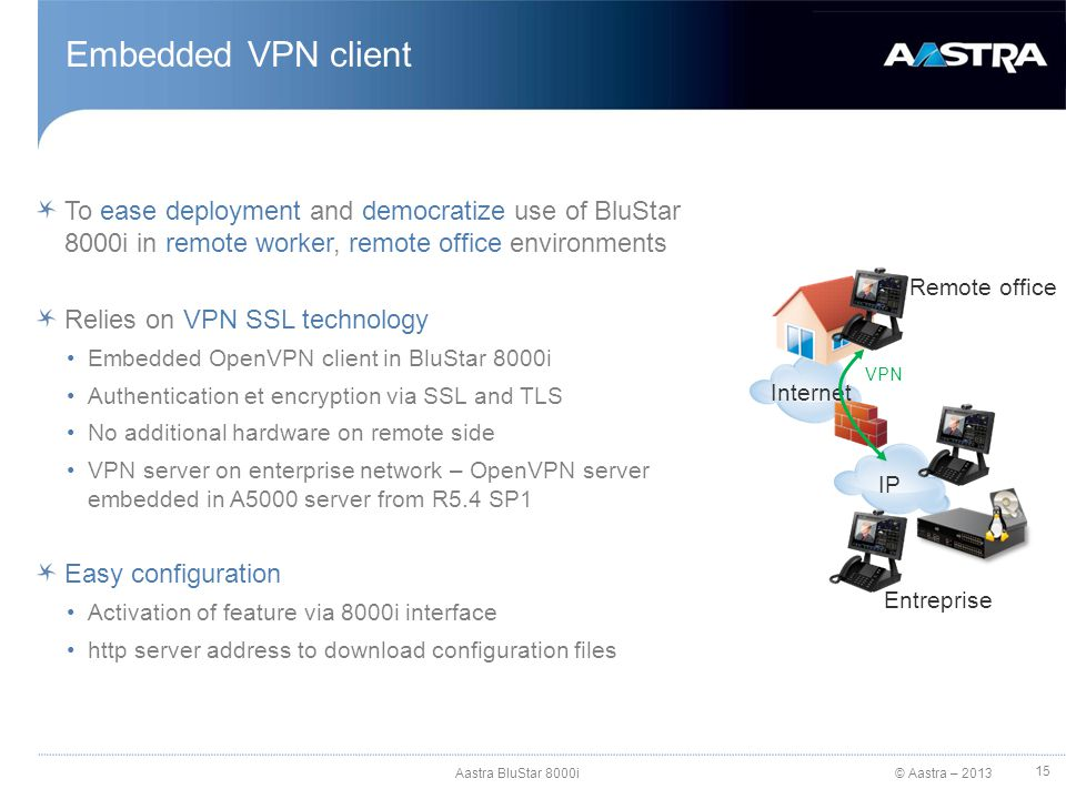 © Aastra – 2013 To ease deployment and democratize use of BluStar 8000i in remote worker, remote office environments Relies on VPN SSL technology Embe