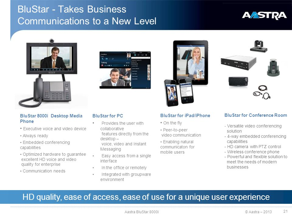 © Aastra – 2013 BluStar 8000i Desktop Media Phone Executive voice and video device Always ready Embedded conferencing capabilities Optimized hardware