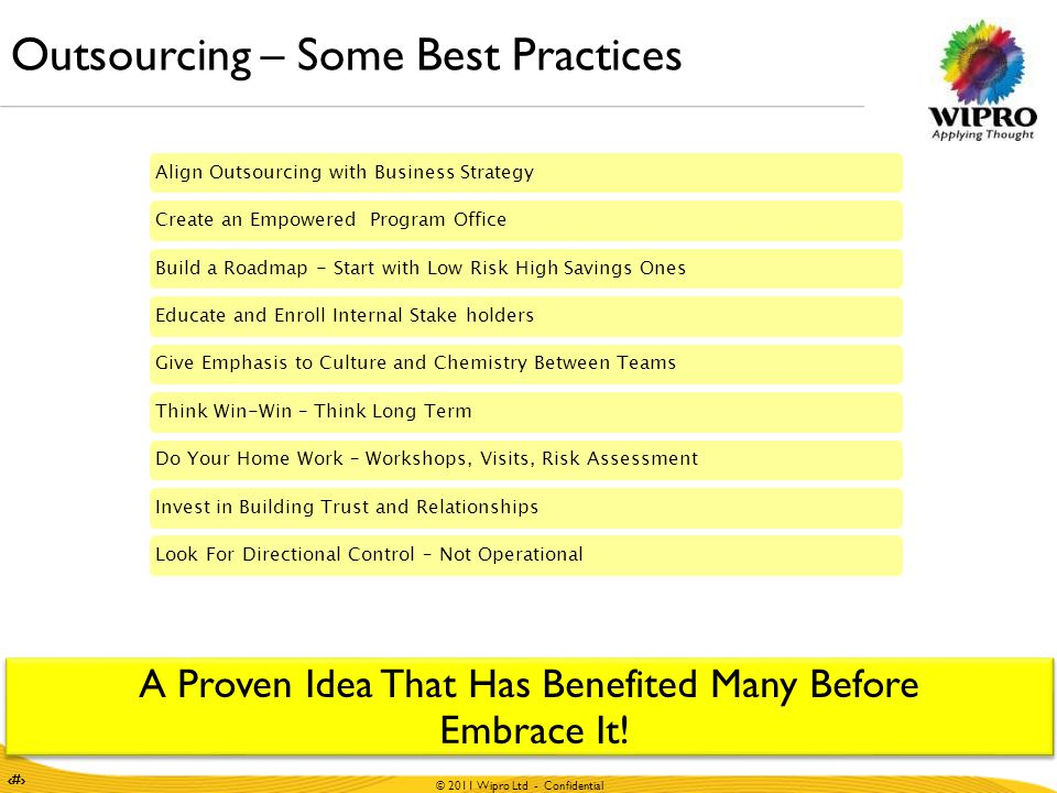 © 2010 Wipro Ltd - Confidential 11 © 2011 Wipro Ltd - Confidential Outsourcing – Some Best Practices A Proven Idea That Has Benefited Many Before Embrace It.