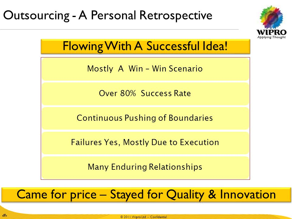 © 2010 Wipro Ltd - Confidential 2 2 © 2011 Wipro Ltd - Confidential Outsourcing - A Personal Retrospective Flowing With A Successful Idea.