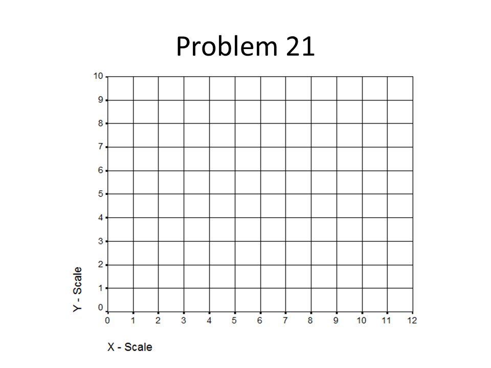 Problem 21