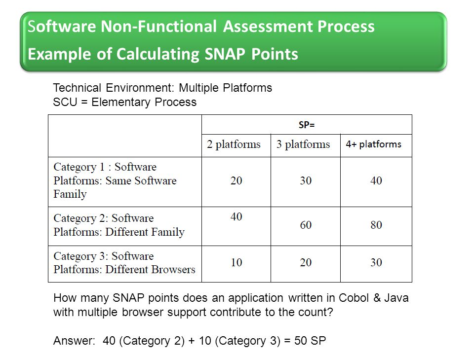 Software Non-Functional Assessment Process Example of Calculating SNAP Points Software Non-Functional Assessment Process Example of Calculating SNAP P