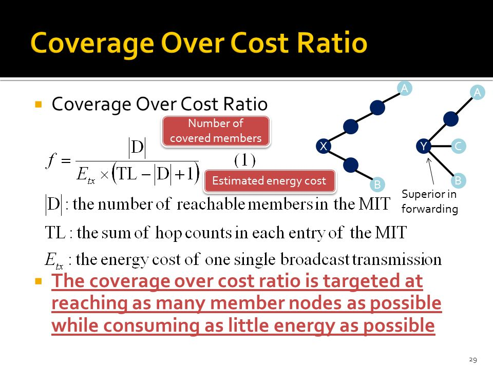  Coverage Over Cost Ratio  The coverage over cost ratio is targeted at reaching as many member nodes as possible while consuming as little energy as possible 29 X A B YC B A Number of covered members Estimated energy cost Superior in forwarding