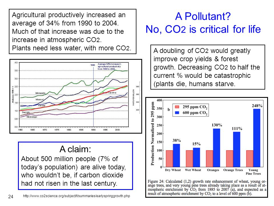 A claim: About 500 million people (7% of today's population) are alive today, who wouldn't be, if carbon dioxide had not risen in the last century.