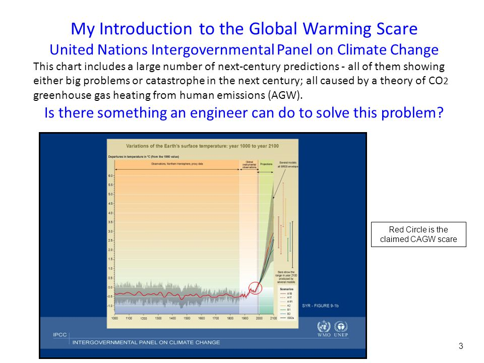 My Introduction to the Global Warming Scare United Nations Intergovernmental Panel on Climate Change This chart includes a large number of next-century predictions - all of them showing either big problems or catastrophe in the next century; all caused by a theory of CO 2 greenhouse gas heating from human emissions (AGW).