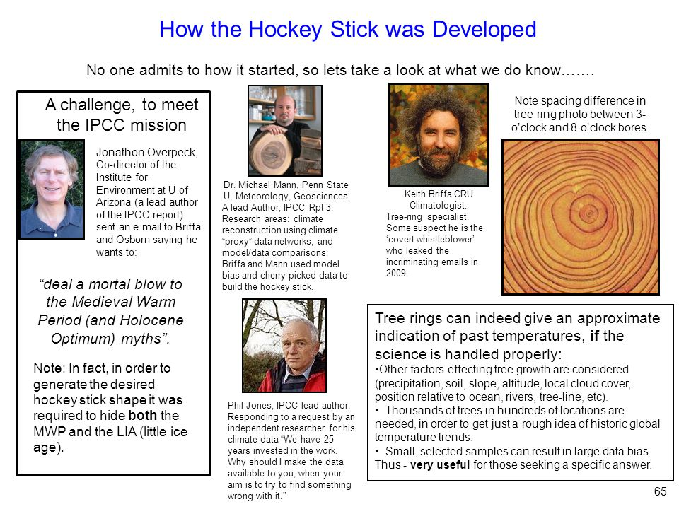 How the Hockey Stick was Developed No one admits to how it started, so lets take a look at what we do know…….