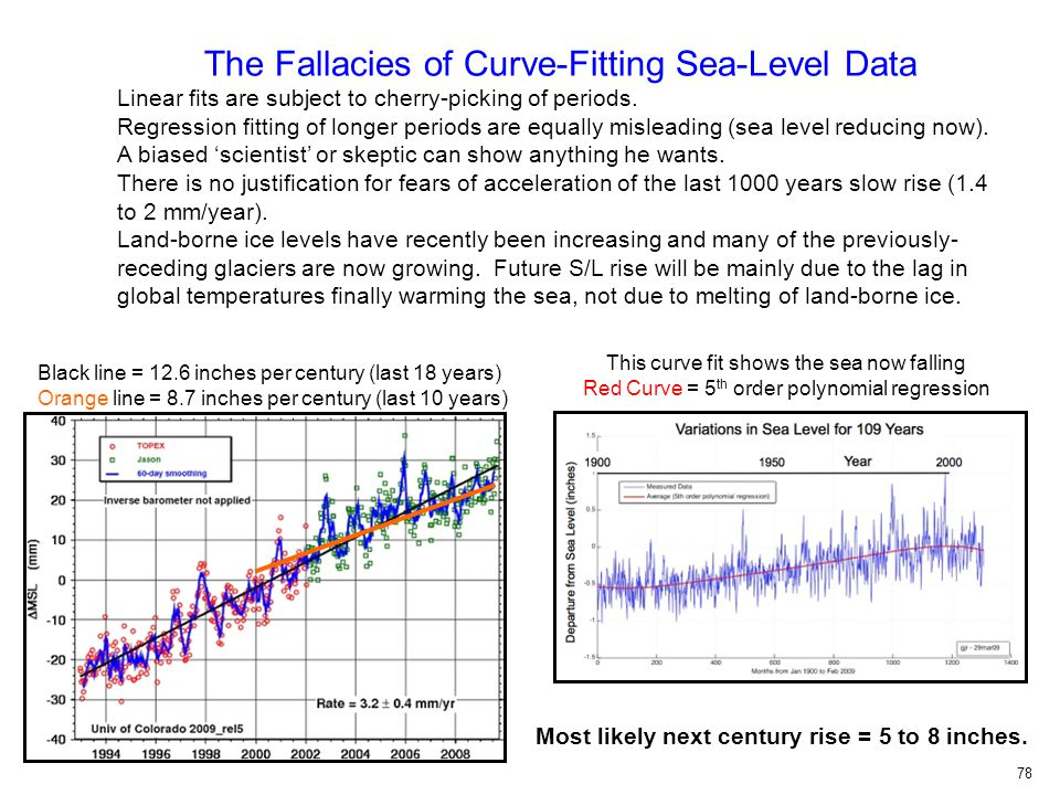 Black line = 12.6 inches per century (last 18 years) Orange line = 8.7 inches per century (last 10 years) The Fallacies of Curve-Fitting Sea-Level Data Linear fits are subject to cherry-picking of periods.