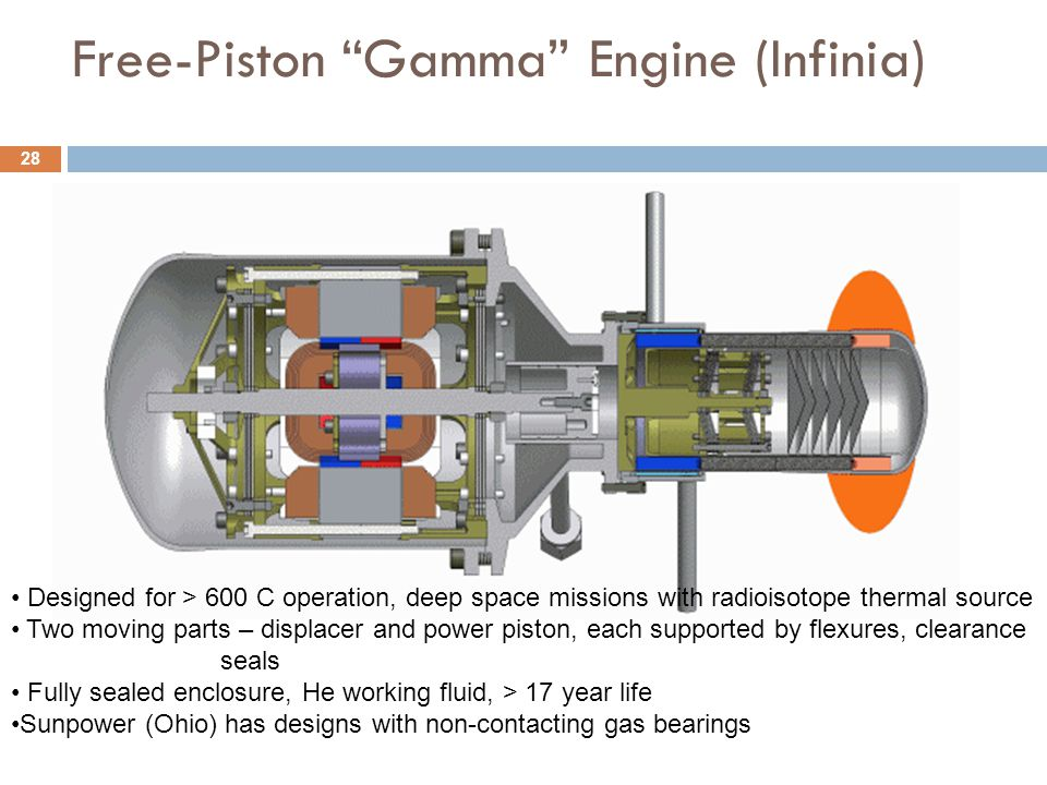 "Free-Piston ""Gamma"" Engine (Infinia) Designed for > 600 C operation, deep space missions with radioisotope thermal source Two moving parts – displacer"
