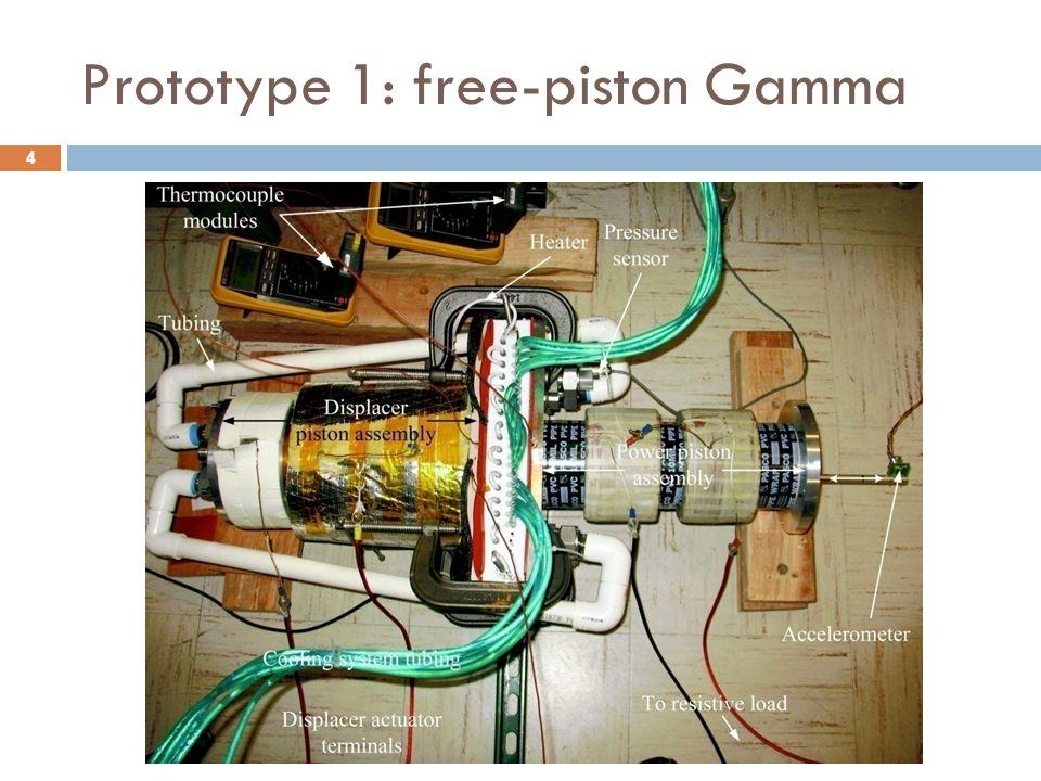 Prototype 2 – Multi-Phase Alpha 5