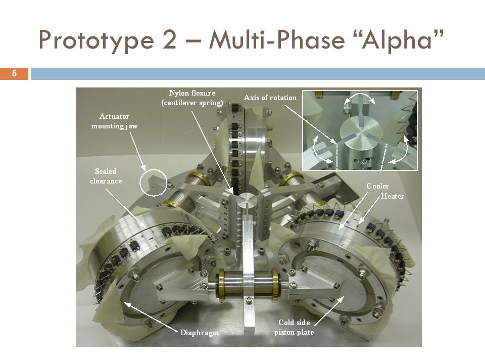 "Prototype 2 – Multi-Phase ""Alpha"" 5"