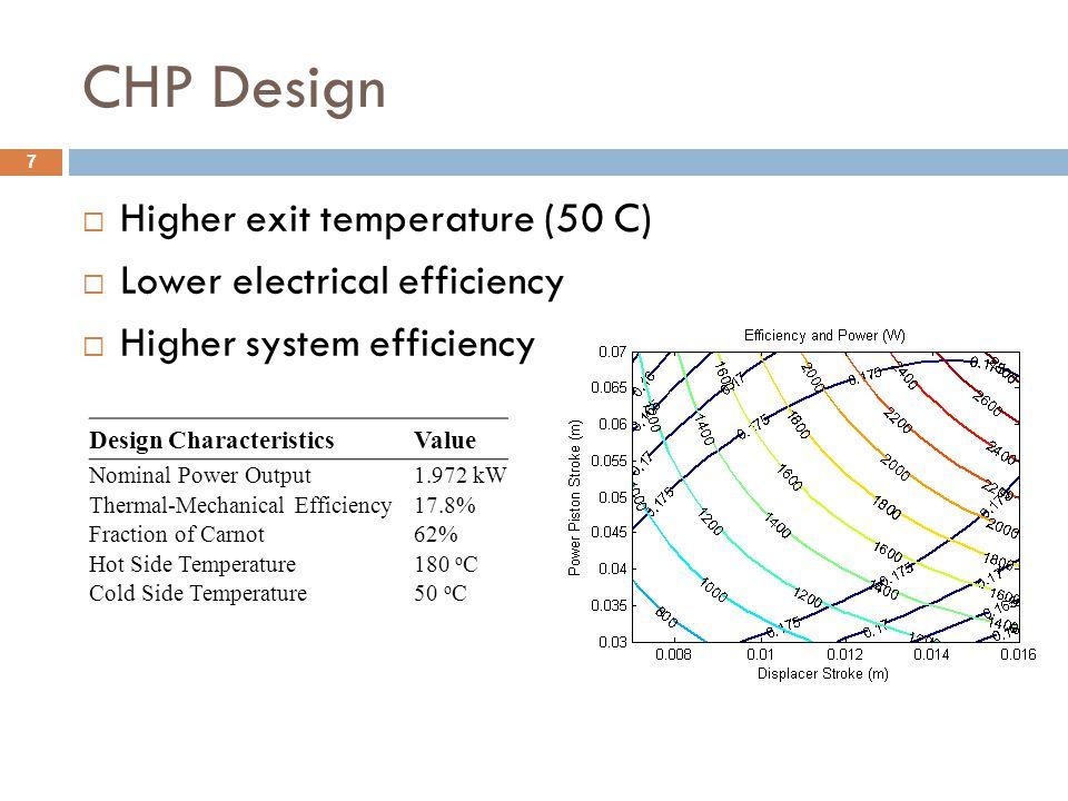 G = 1000 W/m 2 (PV standard) Schott ETC-16 collector Engine: 2/3 of Carnot eff.