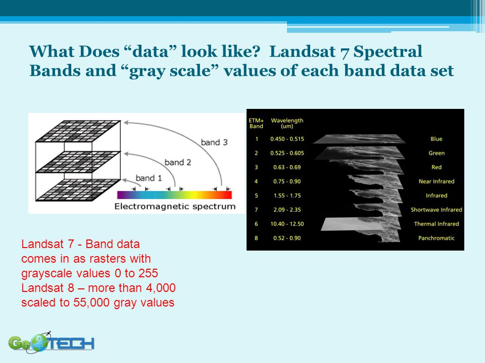 """What Does """"data"""" look like? Landsat 7 Spectral Bands and """"gray scale"""" values of each band data set Landsat 7 - Band data comes in as rasters with gray"""