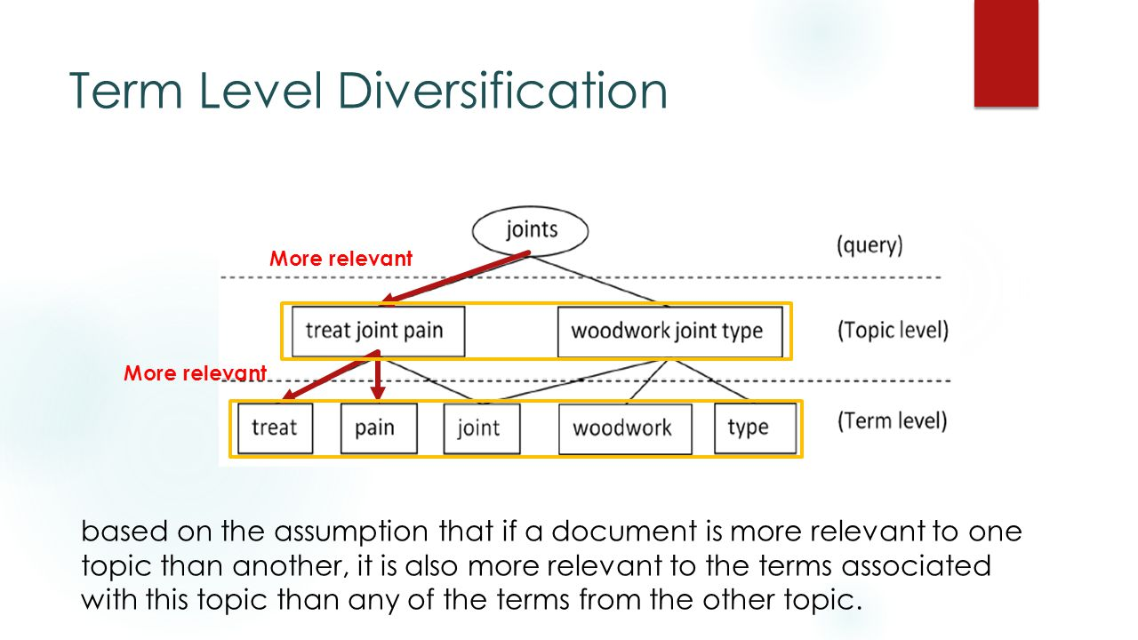 Term Level Diversification More relevant based on the assumption that if a document is more relevant to one topic than another, it is also more relevant to the terms associated with this topic than any of the terms from the other topic.