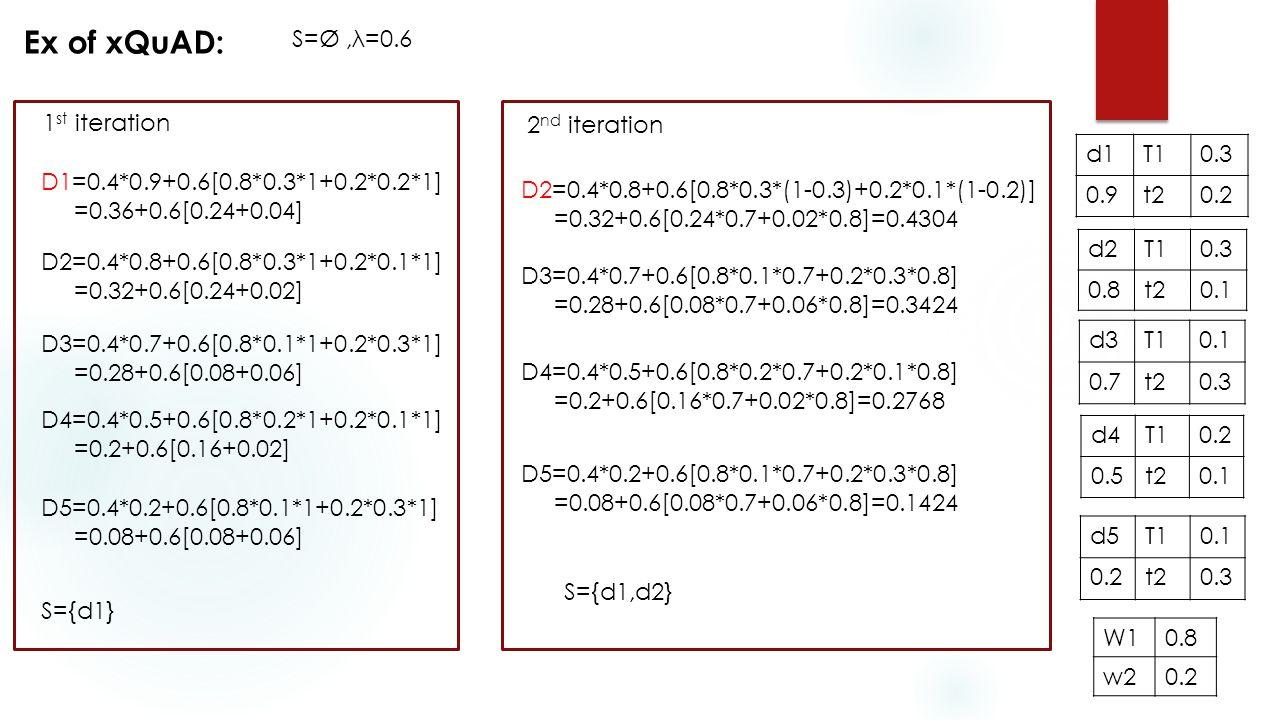 Ex of xQuAD: d1T10.3 0.9t20.2 d2T10.3 0.8t20.1 d3T10.1 0.7t20.3 d4T10.2 0.5t20.1 d5T10.1 0.2t20.3 W10.8 w20.2 S=Ø,λ=0.6 1 st iteration D1=0.4*0.9+0.6[0.8*0.3*1+0.2*0.2*1] =0.36+0.6[0.24+0.04] D2=0.4*0.8+0.6[0.8*0.3*1+0.2*0.1*1] =0.32+0.6[0.24+0.02] D3=0.4*0.7+0.6[0.8*0.1*1+0.2*0.3*1] =0.28+0.6[0.08+0.06] D4=0.4*0.5+0.6[0.8*0.2*1+0.2*0.1*1] =0.2+0.6[0.16+0.02] D5=0.4*0.2+0.6[0.8*0.1*1+0.2*0.3*1] =0.08+0.6[0.08+0.06] S={d1} 2 nd iteration D2=0.4*0.8+0.6[0.8*0.3*(1-0.3)+0.2*0.1*(1-0.2)] =0.32+0.6[0.24*0.7+0.02*0.8]=0.4304 D3=0.4*0.7+0.6[0.8*0.1*0.7+0.2*0.3*0.8] =0.28+0.6[0.08*0.7+0.06*0.8]=0.3424 D4=0.4*0.5+0.6[0.8*0.2*0.7+0.2*0.1*0.8] =0.2+0.6[0.16*0.7+0.02*0.8]=0.2768 D5=0.4*0.2+0.6[0.8*0.1*0.7+0.2*0.3*0.8] =0.08+0.6[0.08*0.7+0.06*0.8]=0.1424 S={d1,d2}