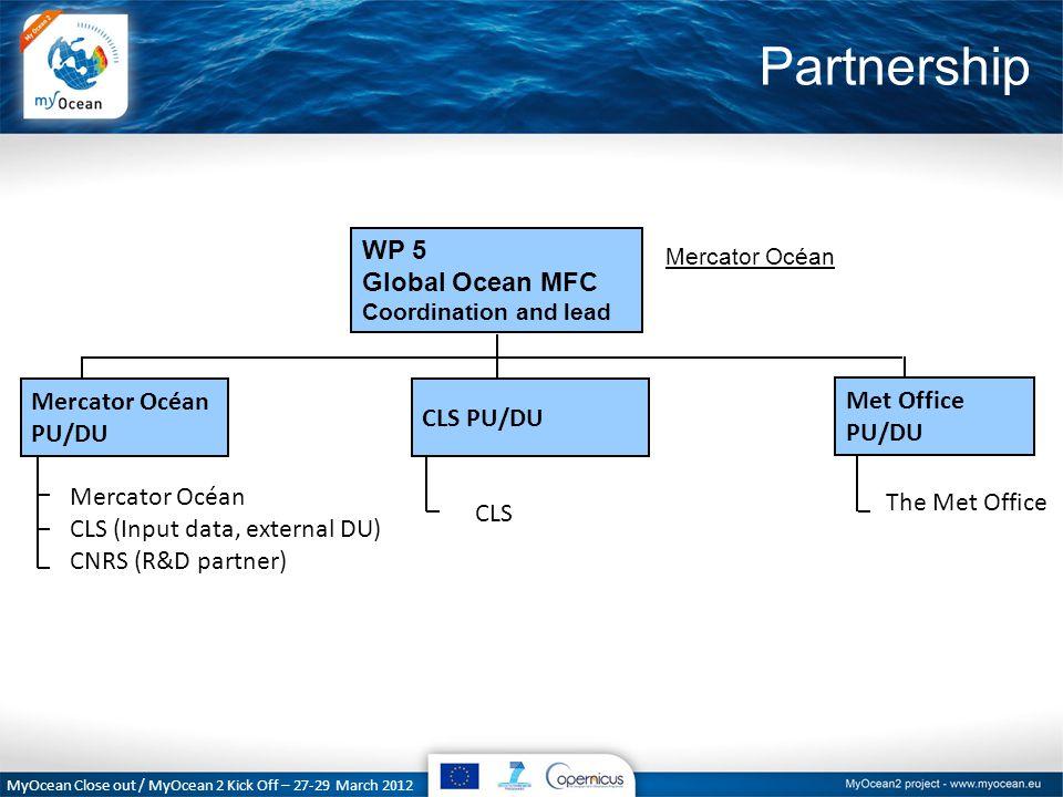 MyOcean Close out / MyOcean 2 Kick Off – 27-29 March 2012 Partnership Met Office PU/DU CLS PU/DU Mercator Océan PU/DU WP 5 Global Ocean MFC Coordinati