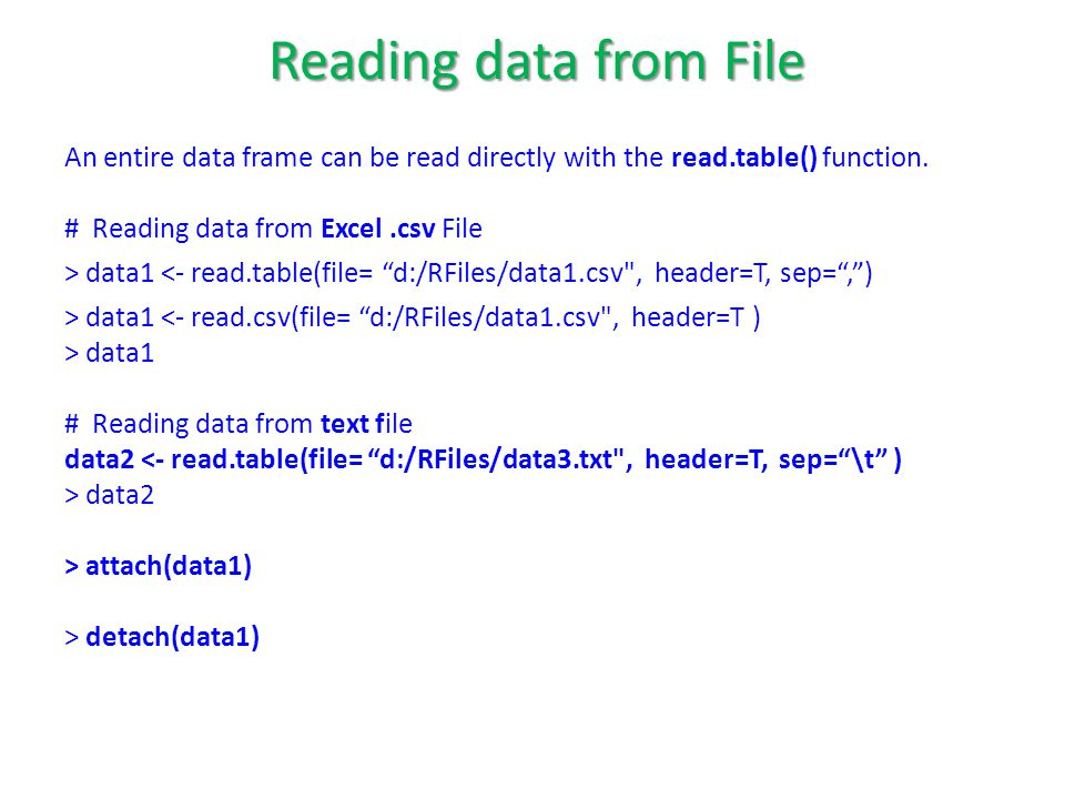 An entire data frame can be read directly with the read.table() function.