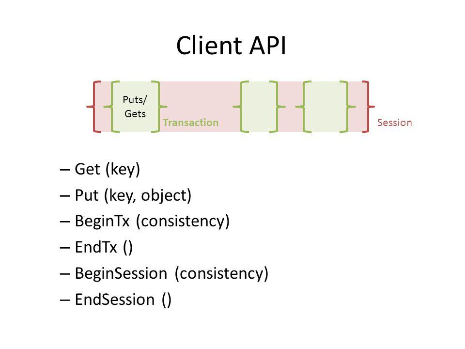 Client API – Get (key) – Put (key, object) – BeginTx (consistency) – EndTx () – BeginSession (consistency) – EndSession () Puts/ Gets Transaction Session