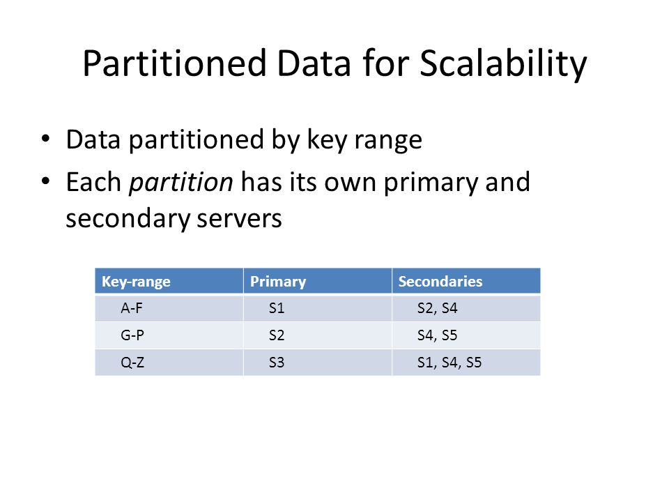 Partitioned Data for Scalability Data partitioned by key range Each partition has its own primary and secondary servers Key-rangePrimarySecondaries A-F S1 S2, S4 G-P S2 S4, S5 Q-Z S3 S1, S4, S5