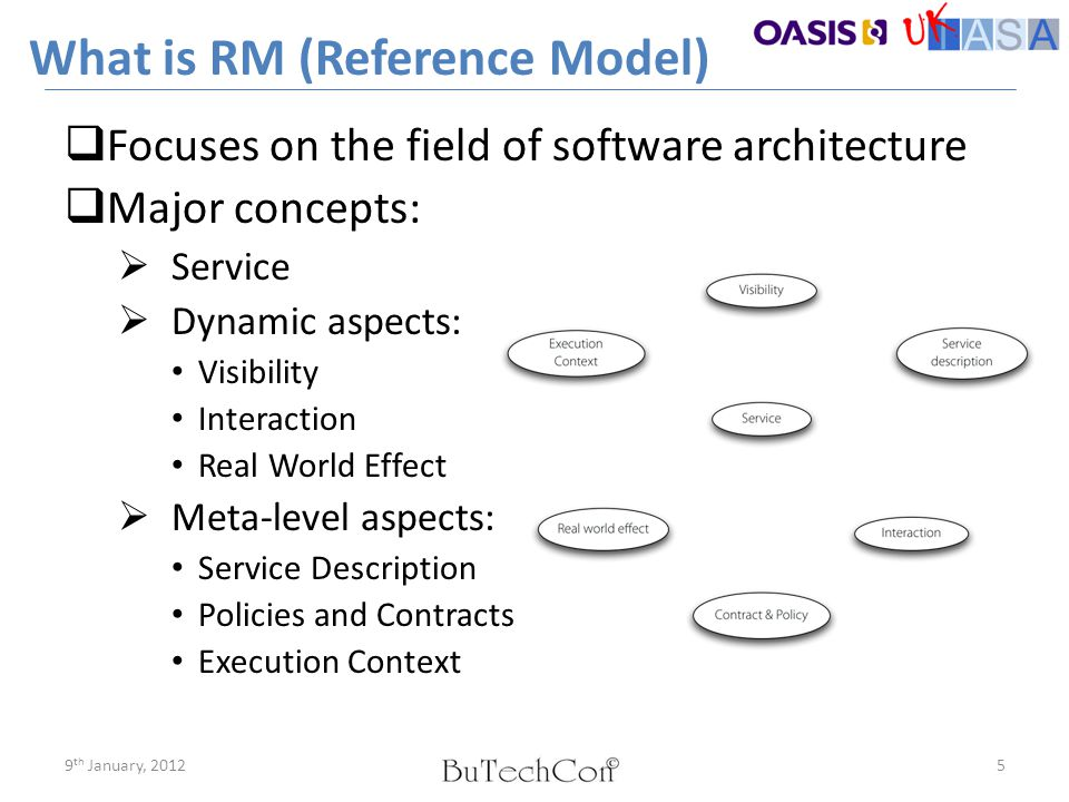 What is RM (Reference Model)  Focuses on the field of software architecture  Major concepts:  Service  Dynamic aspects: Visibility Interaction Rea