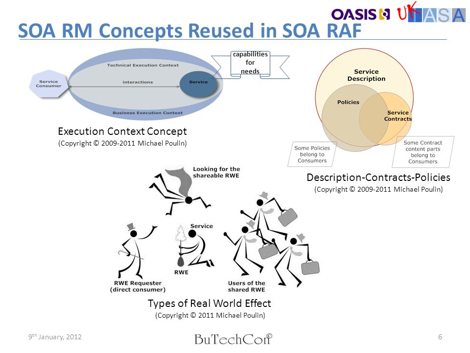 OASIS SOA RAF Organisation 79 th January, 2012 SOA Ecosystem